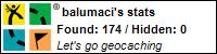 Profile for balumaci