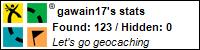 Profile for gawain17
