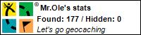 Profile for Mr.Ole