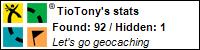 Profile for TioTony
