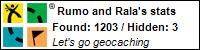 Profil für Rumo and Rala