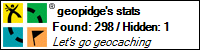 Profile for geopidge