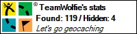 Profile for TeamWolfie