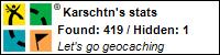 Profile for Karschtn