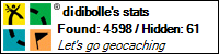 Profile for didibolle