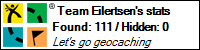 Profile for Team Eilertsen