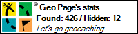 Profile for Geo Page