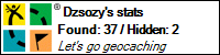 Profile for Dzsozy