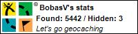 Profile for BobasV