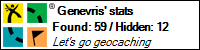 Profile for Genevris