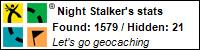 Profile for Night Stalker