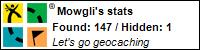 Profile for Mowgli