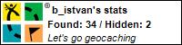 Profile for b_istvan
