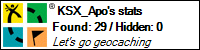 Profile for KSX_Apo