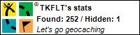 Profile for TKFLT