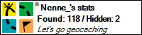 Profile for Nenne_