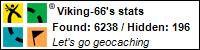 Profile for Viking-66