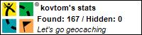 Profile for kovtom