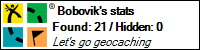 Profile for Bobovik