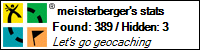 Profile for meisterberger