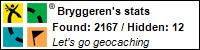 Profile for Bryggeren