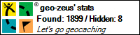 Profile for geo-zeus