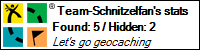 Profile for Team-Schnitzelfan