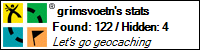 Profile for grimsvoetn