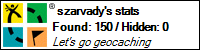 Profile for szarvady