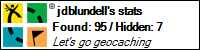 Profile for jdblundell