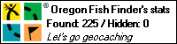 Profile for Oregon Fish Finder