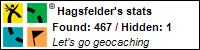Geocaching Profile for Hagsfelder