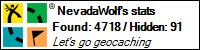 Profile for NevadaWolf