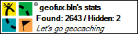 Profile for geofux.bln