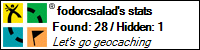 Profile for fodorcsalad