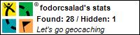 Profile for fodorcsalad