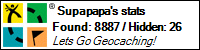 Profile for     Supapapa