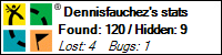 Profile for Dennisfauchez