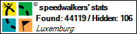 Profile for speedwalkers