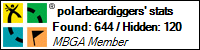 Profile for polarbeardiggers