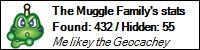 Profile for The Muggle Family