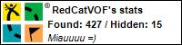 Profile for RedCatVOF