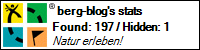 Profile for berg-blog
