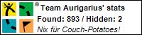 Profile for Team Aurigarius