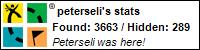 Profile for peterseli