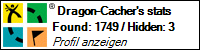 Geocaching.com Profil von Team Dragon-Cacher