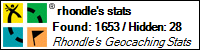 Rhondle's Geocaching Stats