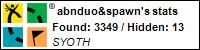 Profile for abnduo&spawn