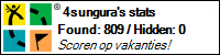 Profile for 4sungura