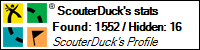 Profile for ScouterDuck